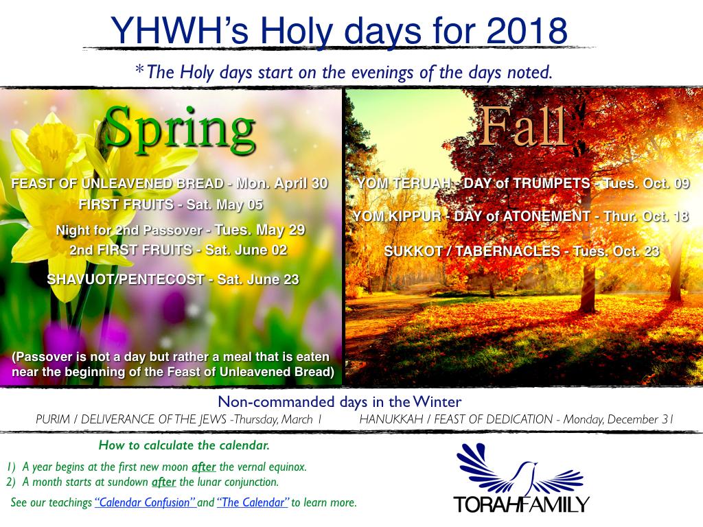 YHWH's Holy Days | Torah Family